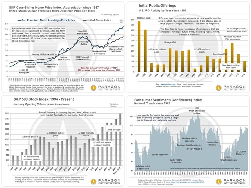 Market-Context-Tile_V2.jpg